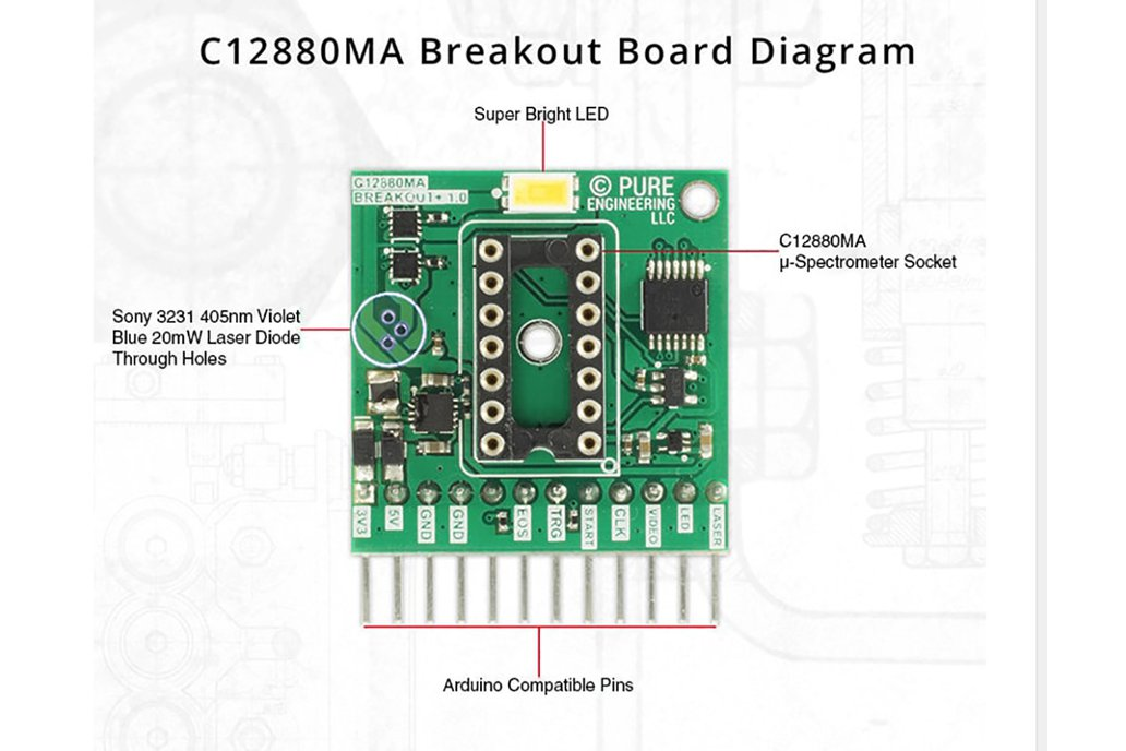 C12880MA MEMS u-Spectrometer and Breakout Board 3