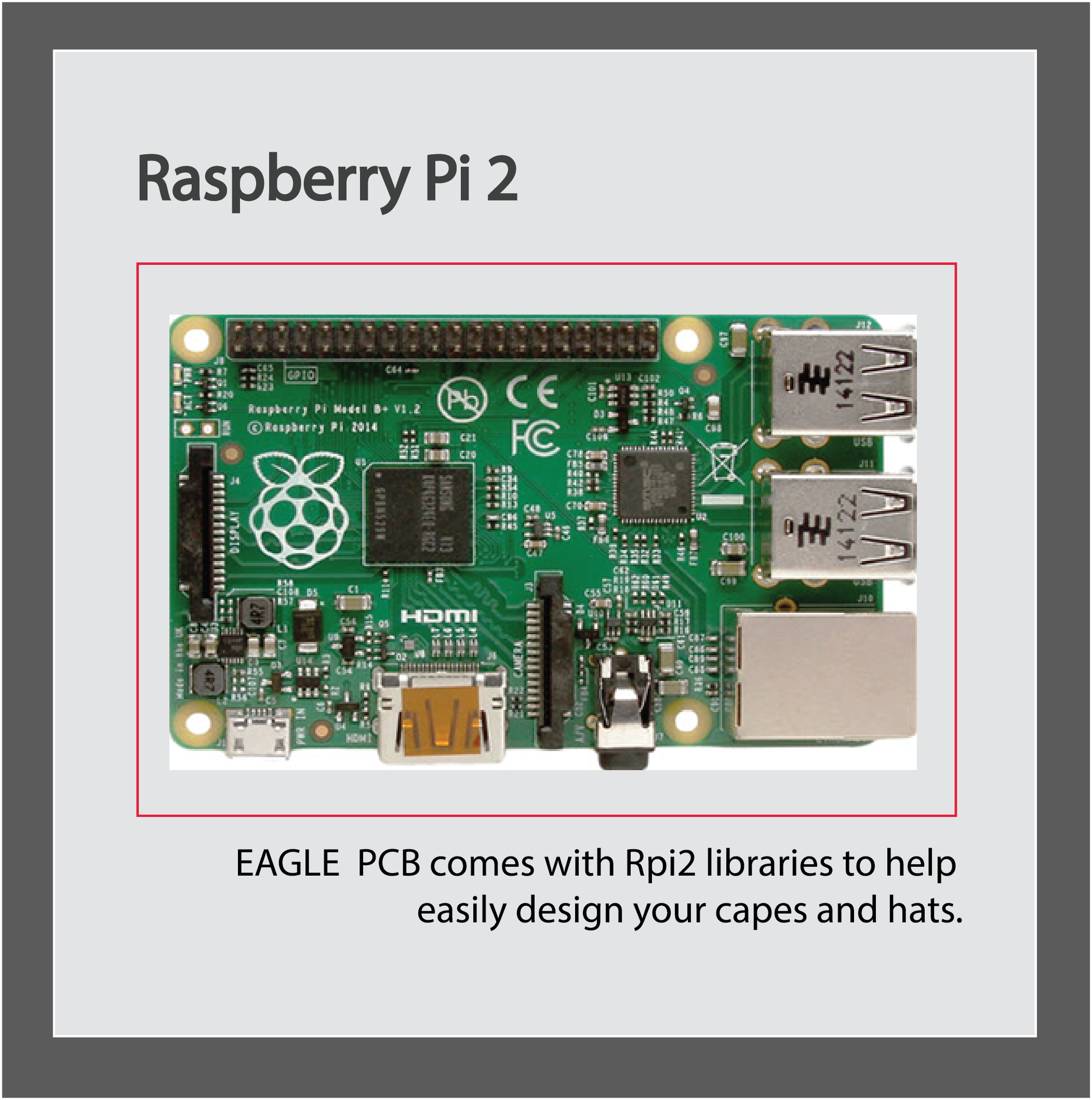 EAGLE PCB Software License & Raspberry Pi 2 Bundle from CadSoft ...