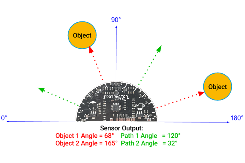 Protractor - Proximity Sensor that Measures Angles 4