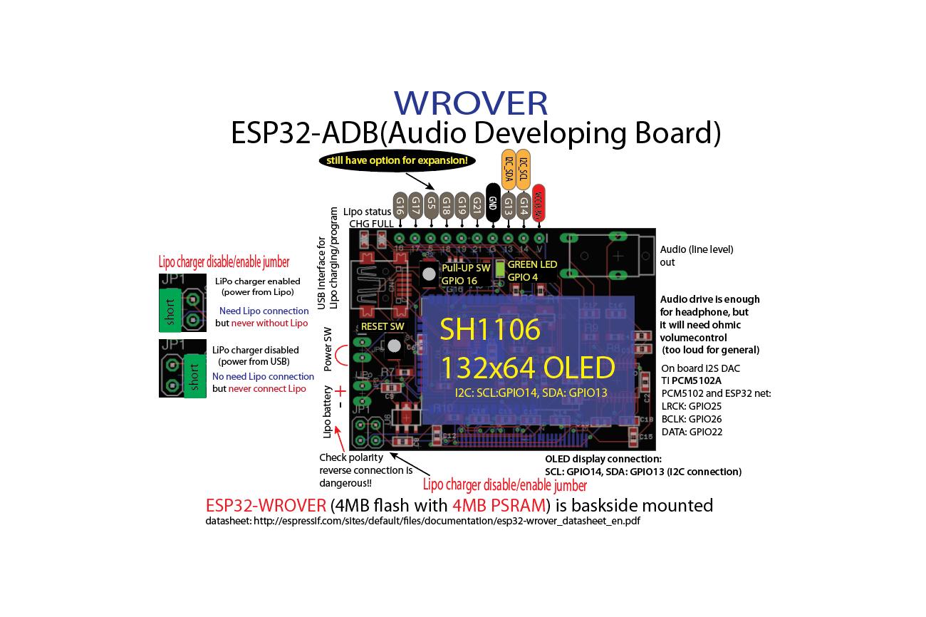 WROVER-ESP32-ADB