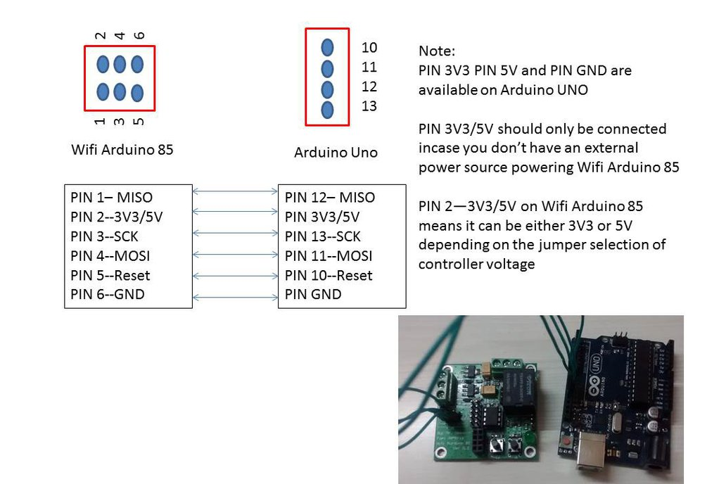 ESP8266 WIFI with Attiny85 & Relay for IOT 3