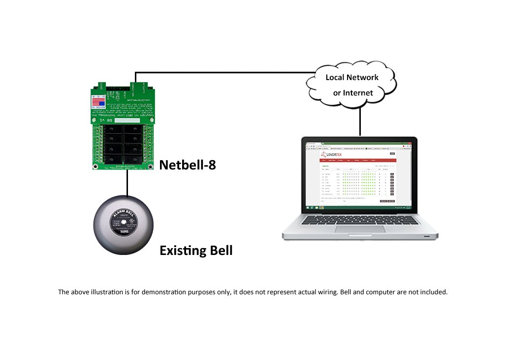 Netbell-8 Ethernet Bell Ringer with 500 Schedules 4