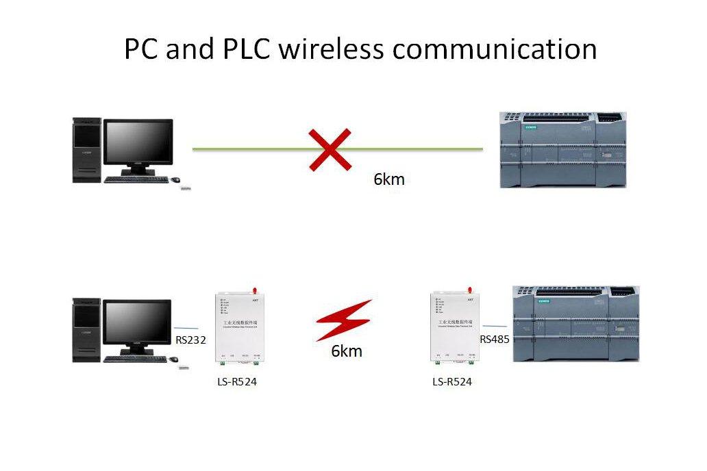 5W 24V wireless DTU PLC wireless link modules 1