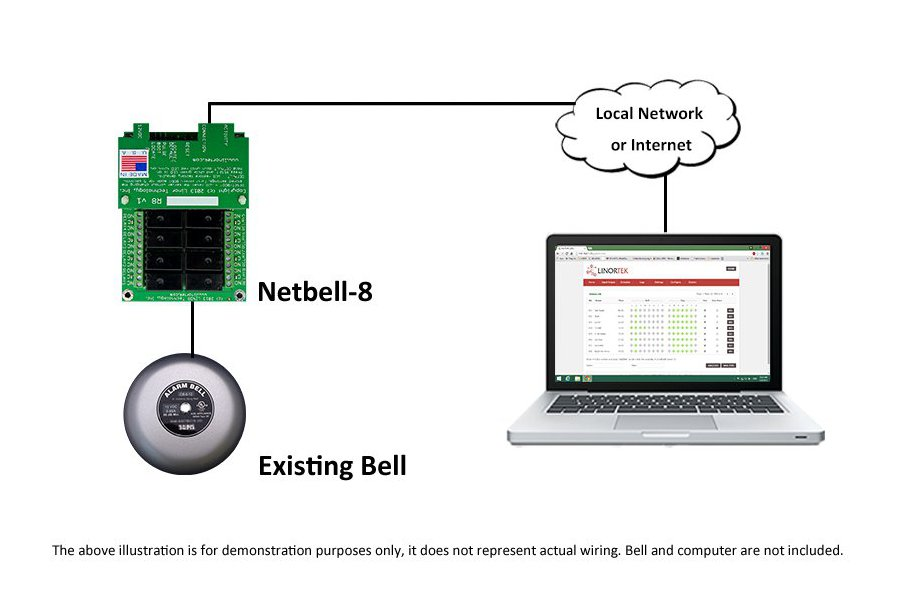 Netbell-8 Ethernet Bell Ringer with 500 Schedules