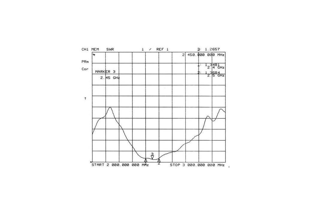 6pcs/pack 2.4GHz Straight Rod Antenna SW2400-ZT48 4