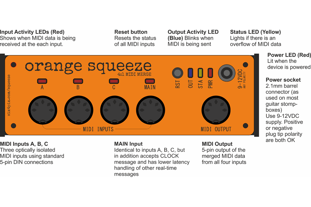 Orange Squeeze MIDI Merge 2