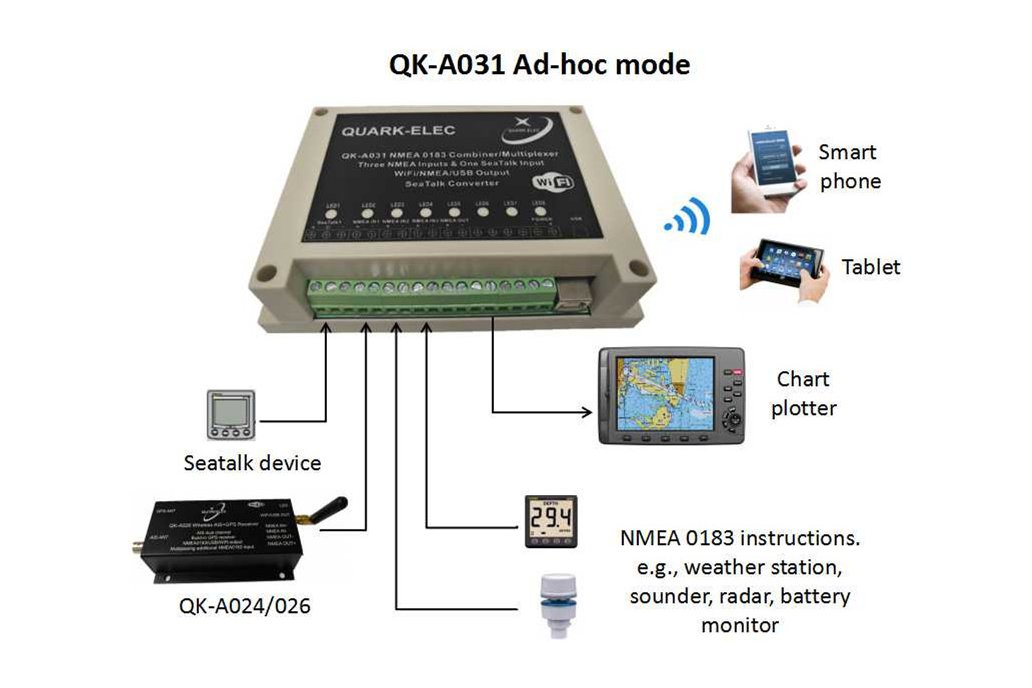 QK-A031 NMEA 0183 Multiplexer with SeaTalk Convert 3