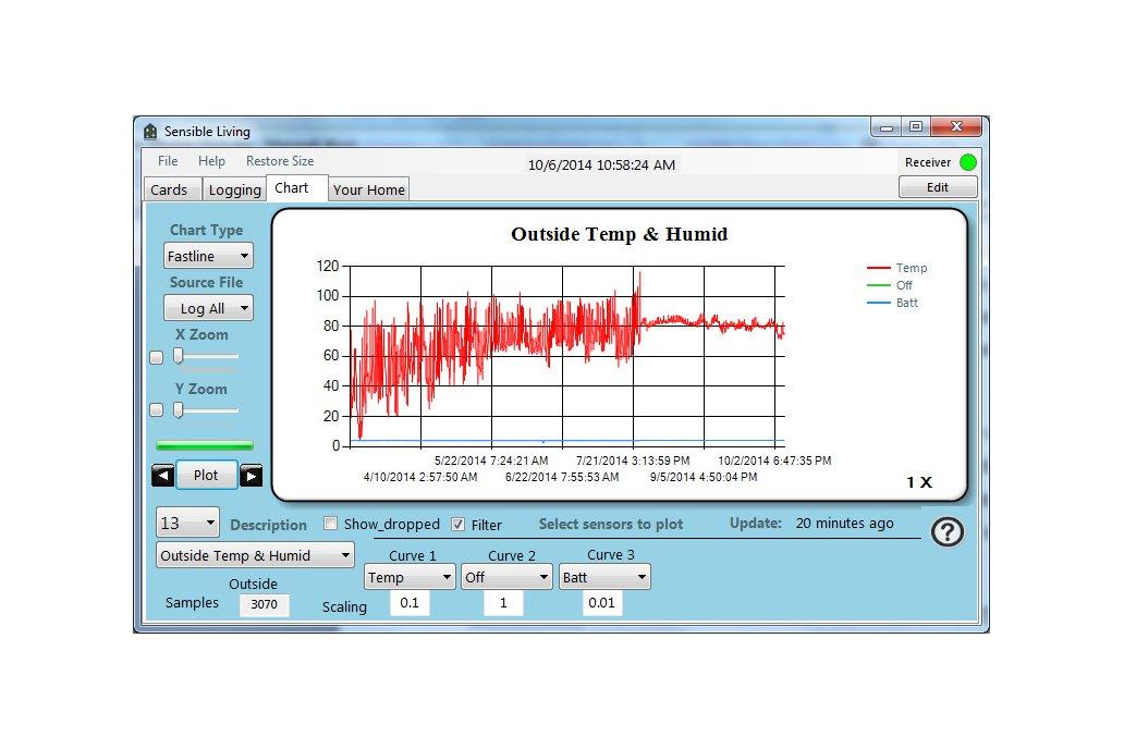 Temperature & Humidity Monitor 4