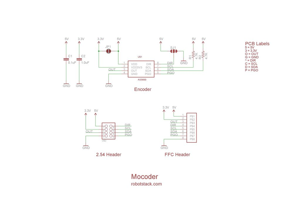 Mocoder, Magnetic Encoder (Breakout Board only) 3