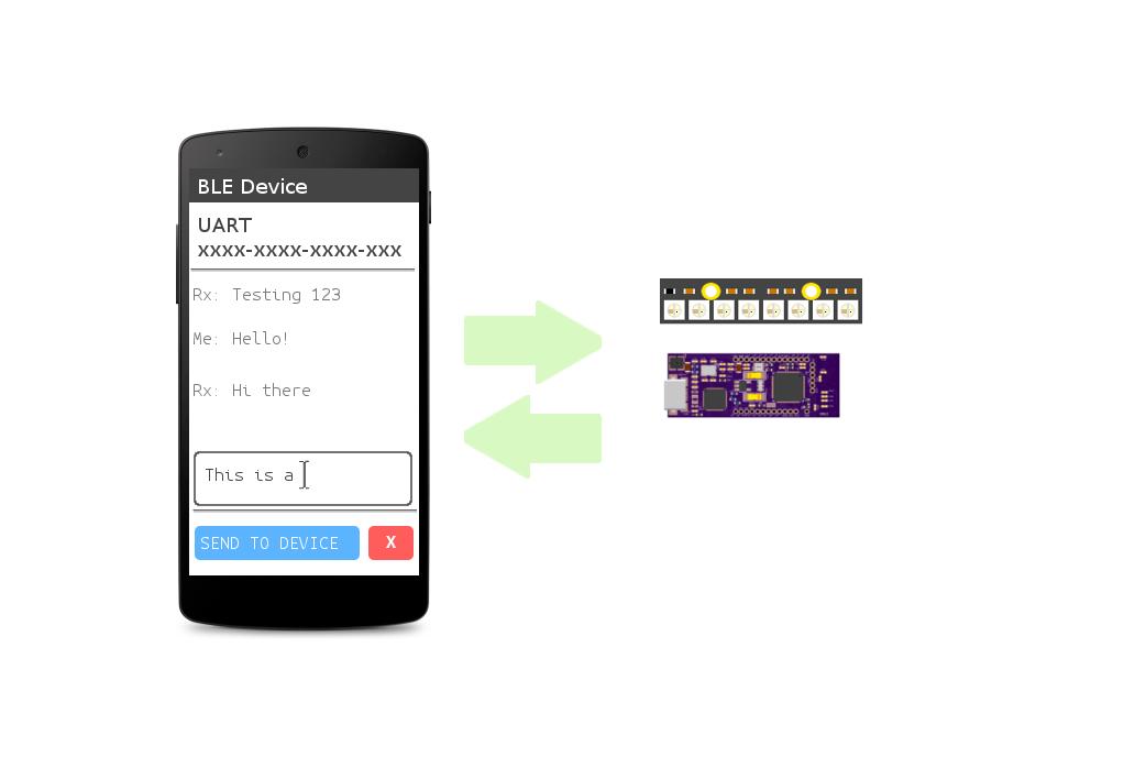 10 Pack - IMUduino BTLE, Node.js + WebGL + Arduino 4