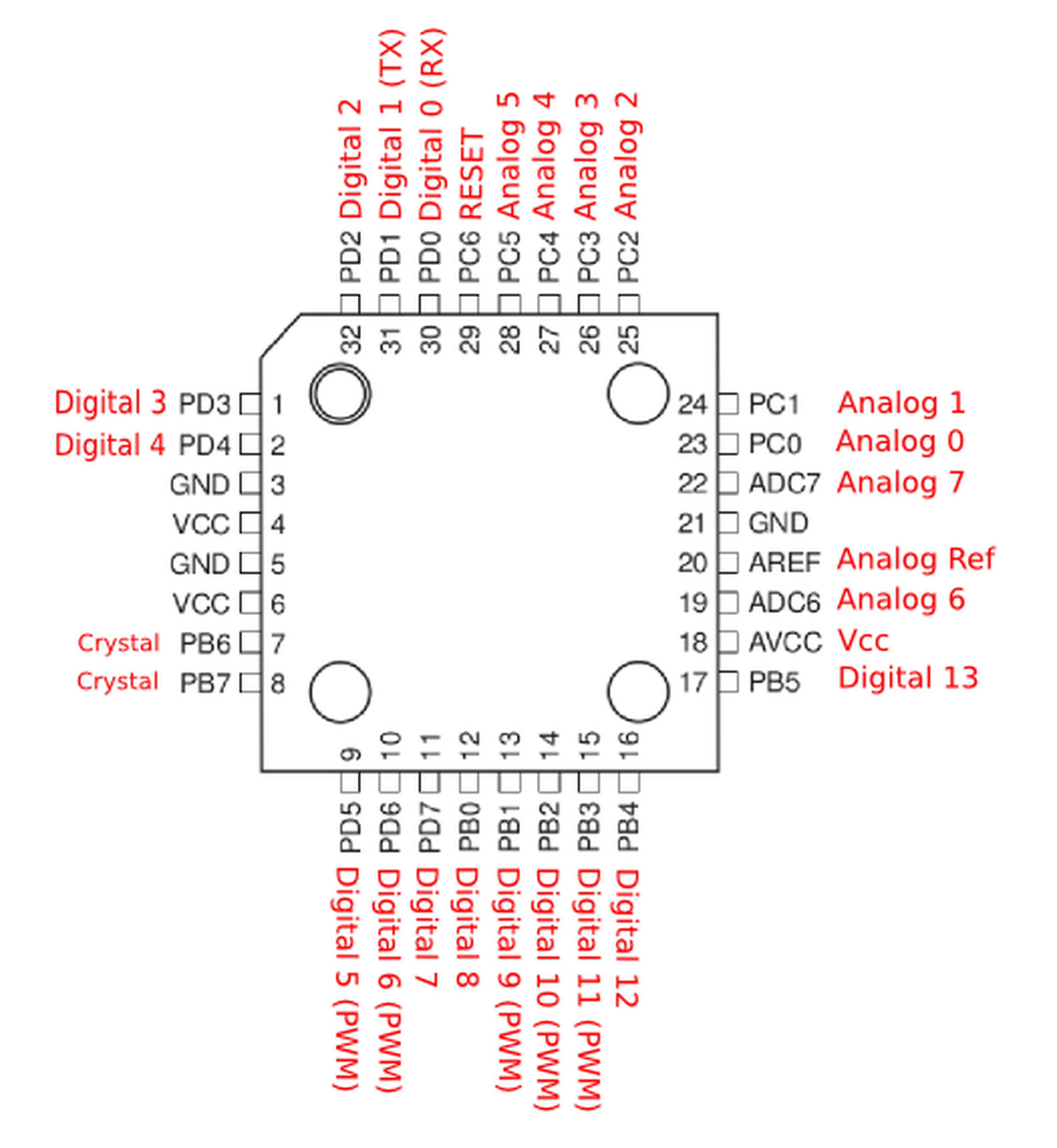 atmega328 pin diagram description pdf