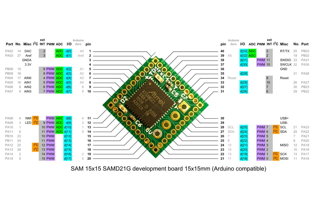 SAM 15x15 Arduino Zero compatible SAMD21 board 8