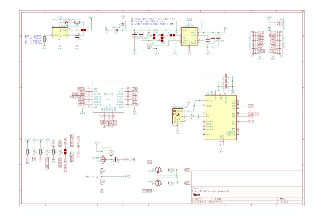 Homefixer ESP8266 devboard 6