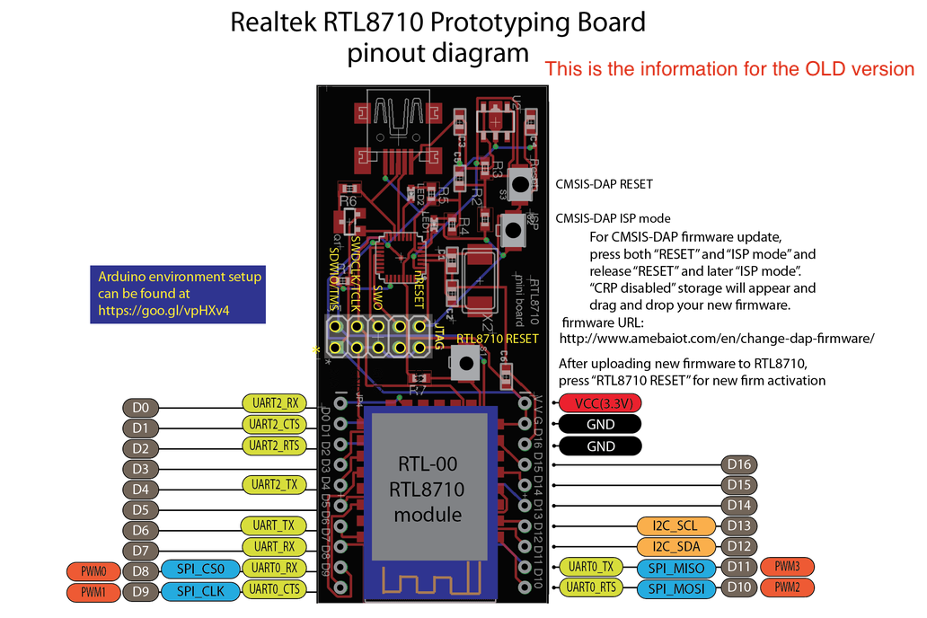 All-in-one RTL8710 prototyping board Ver 2
