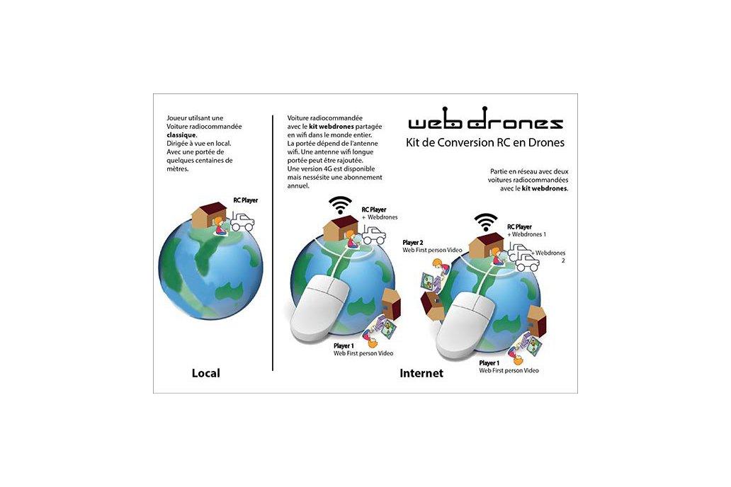 Webdrones Kit 3