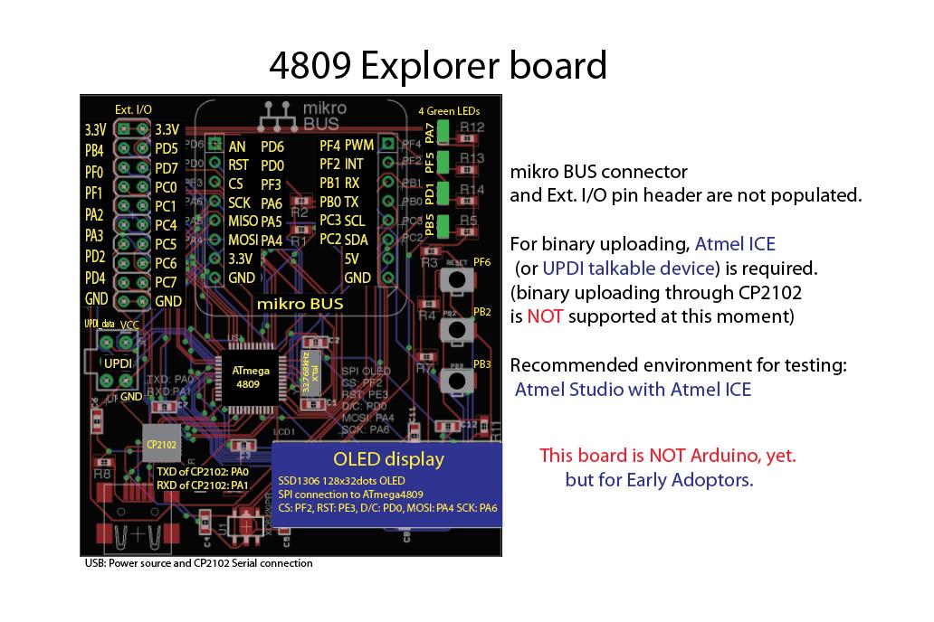 4809 Explorer board 5