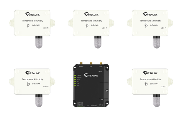 LoRa/LoRaWAN Temp&Humidity Node to App Starter Kit