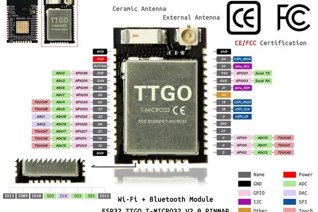 LILYGO® TTGO Micro-32 V2.0