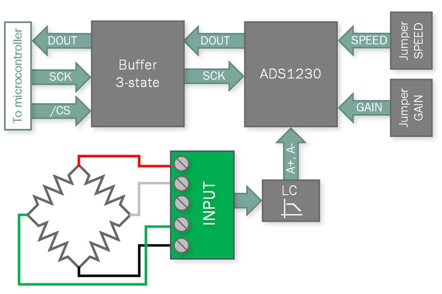 Load Cell Nanoshield - ADS1230 Load Cell Module