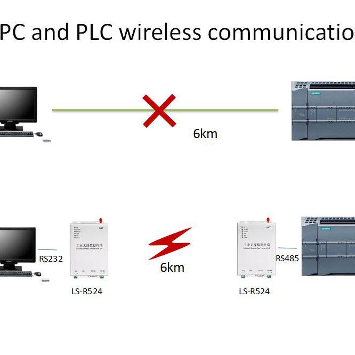 5W 24V wireless DTU PLC wireless link modules from Lensen