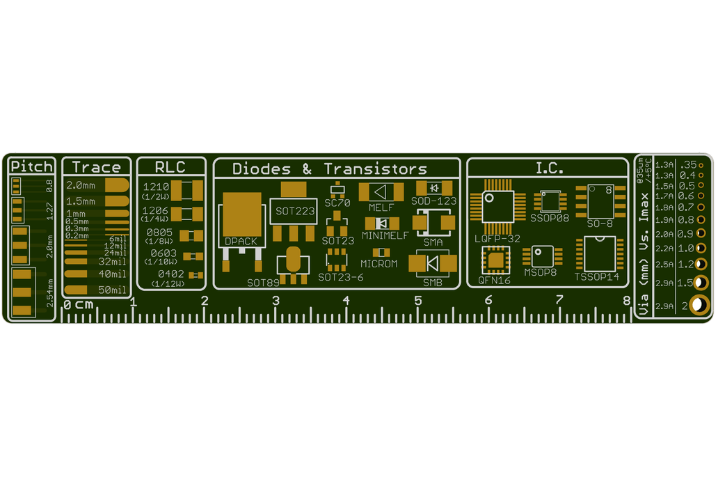 The Ultimate PCB ruler 5