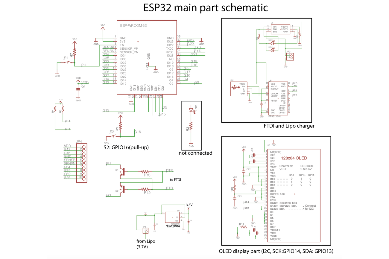 ESP32 Monster board, Ether, CAN, OLED all in one