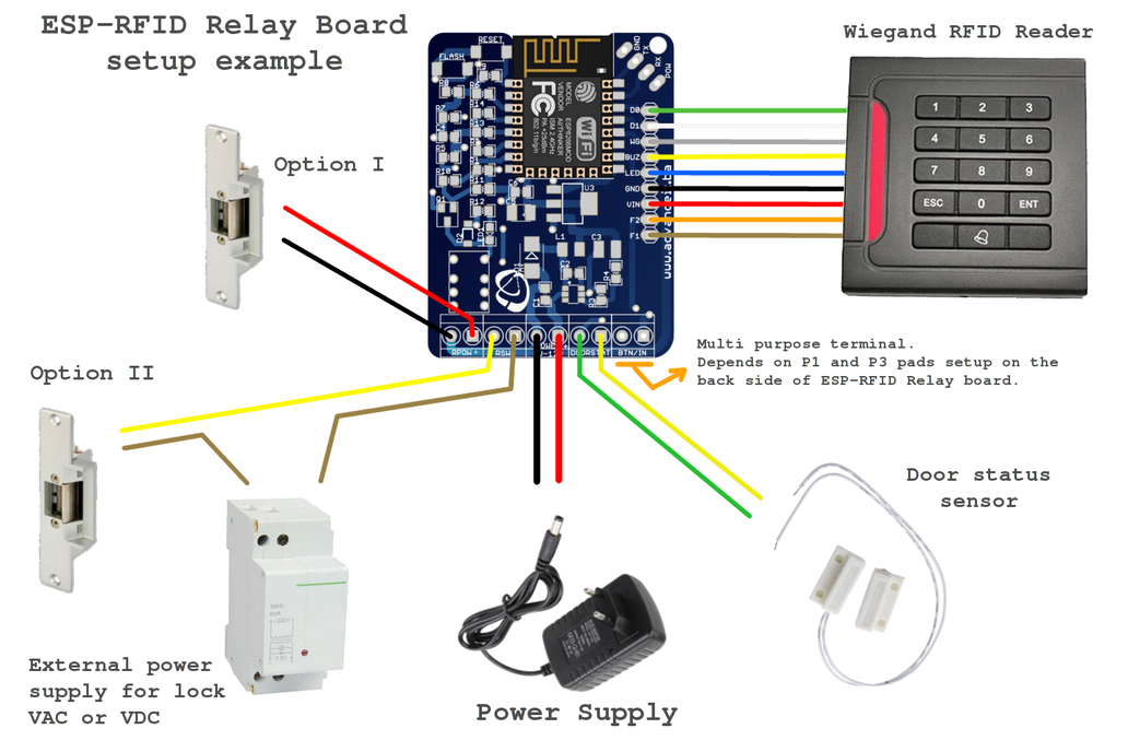 ESP-RFID Relay Board (12V for ESP8266 Board) 2