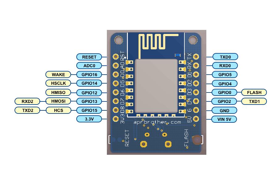 ESPea Mini ESP8266 Dev Kit