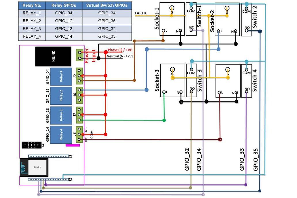 Wifi/BT Esp32 Quad Relay Board ,Amazon Alexa 7