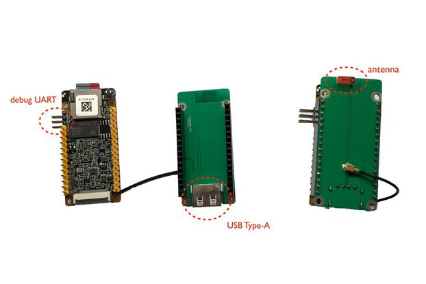 Smallest ARM Linux board with 5GHz WiFi