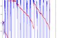 2014-06-07T22:15:52.622Z-measurements.png