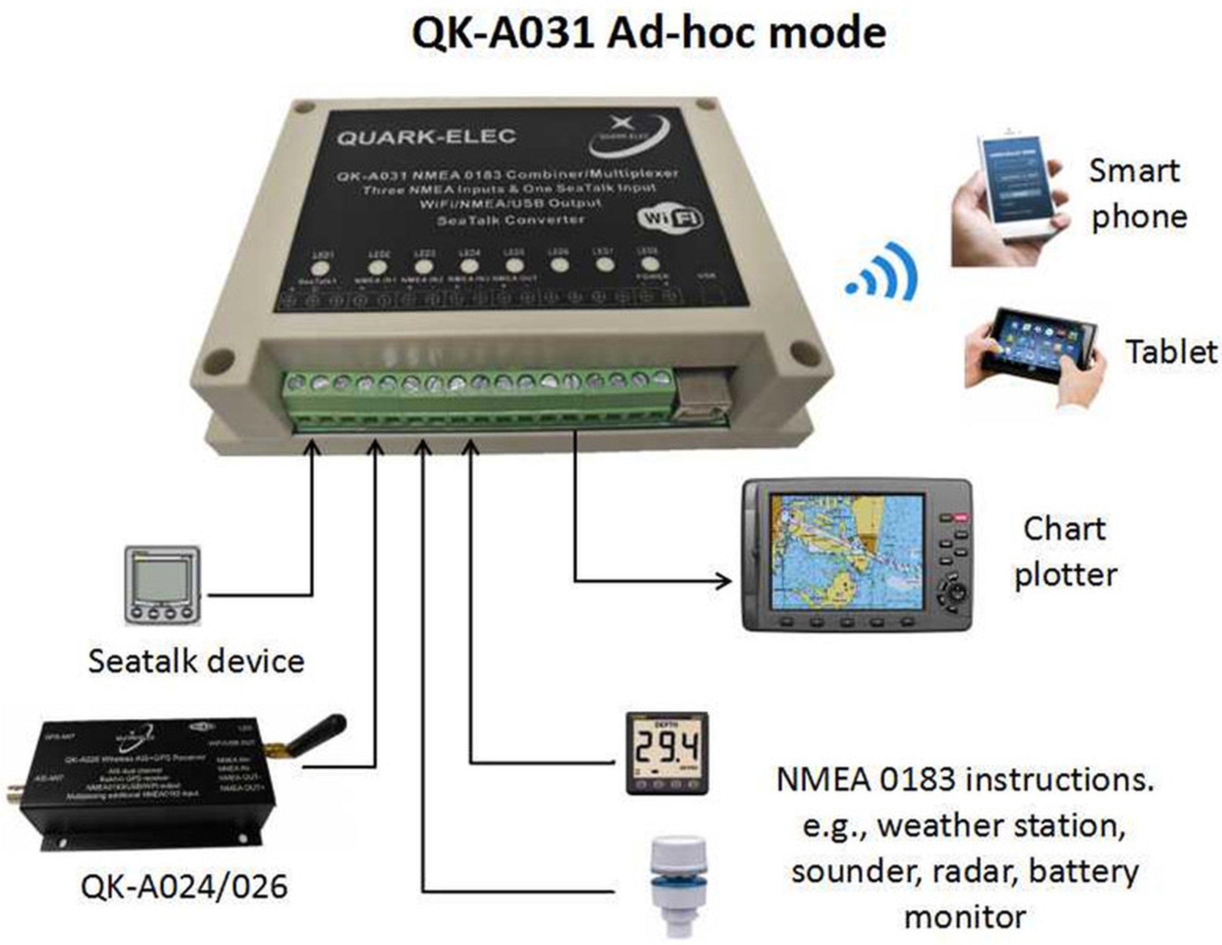 Qk A031 Nmea 0183 Multiplexer With Seatalk Convert From Quark Elec Wiring Diagram 3