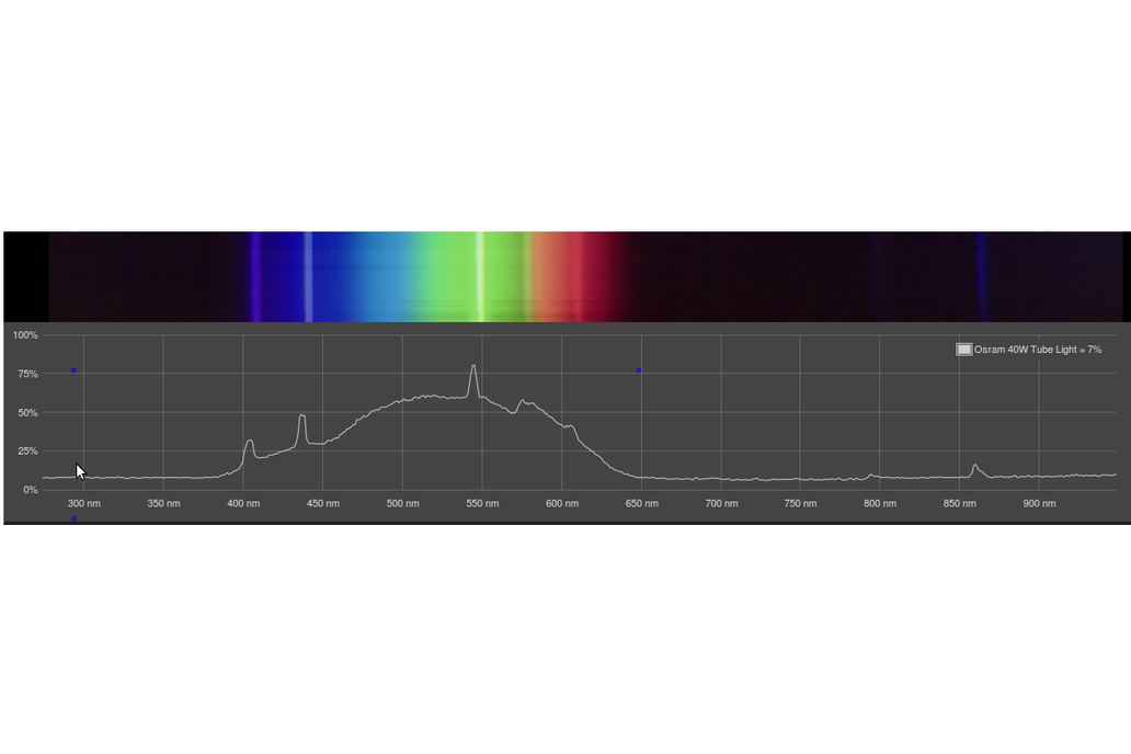 Spectrometry open source See any light spectrum 10