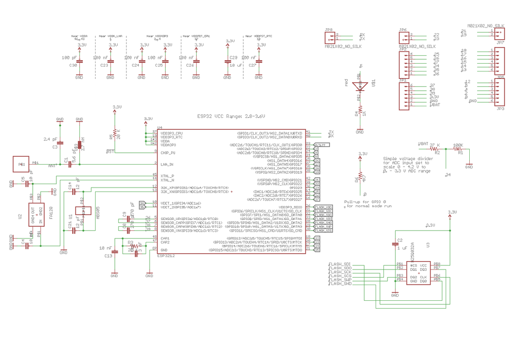 Smallest ESP32 Development Board