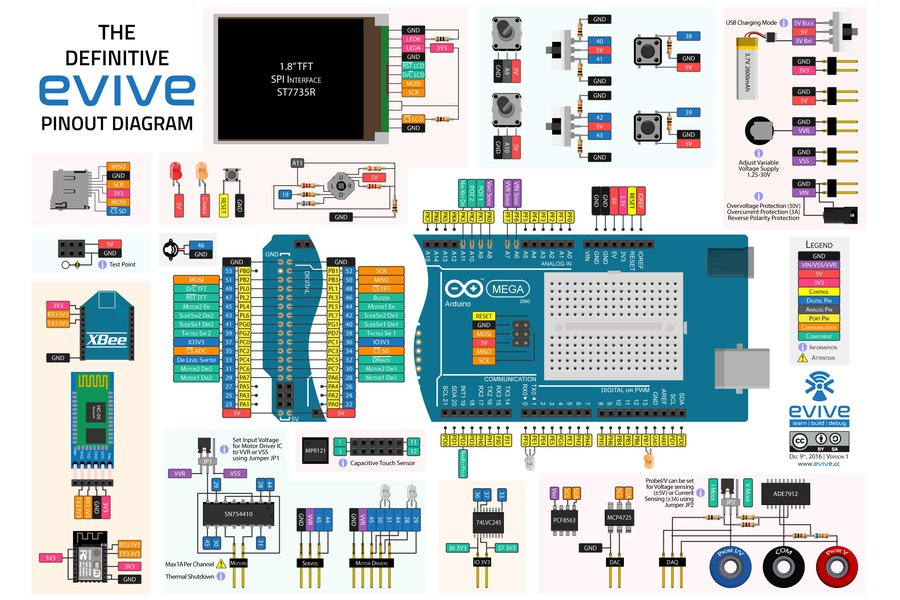 evive   The best electronic prototyping platform!