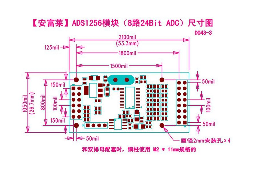 ADS1256 ADC Breakout