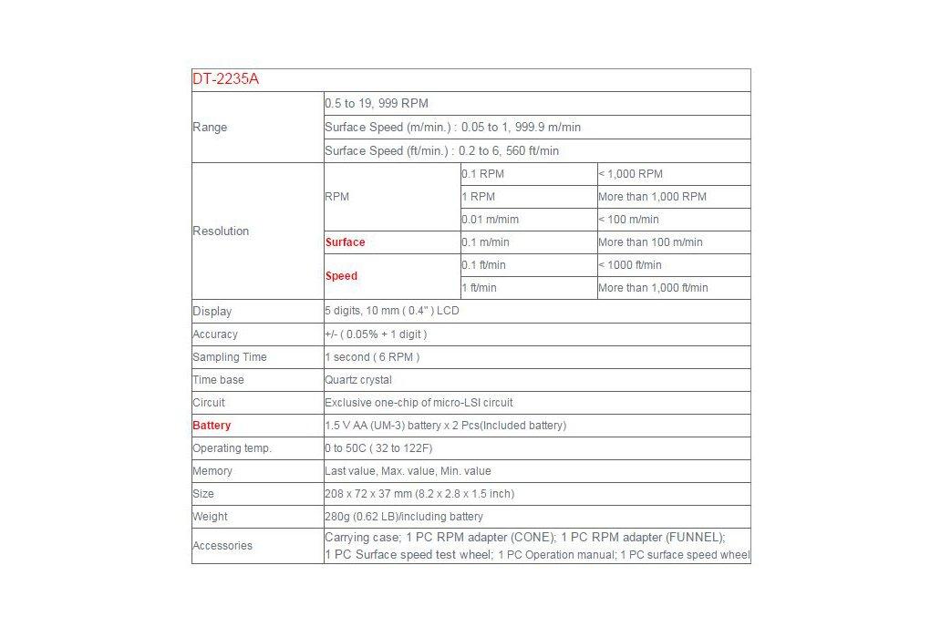 Contact Speed Digital Tachometer & 6