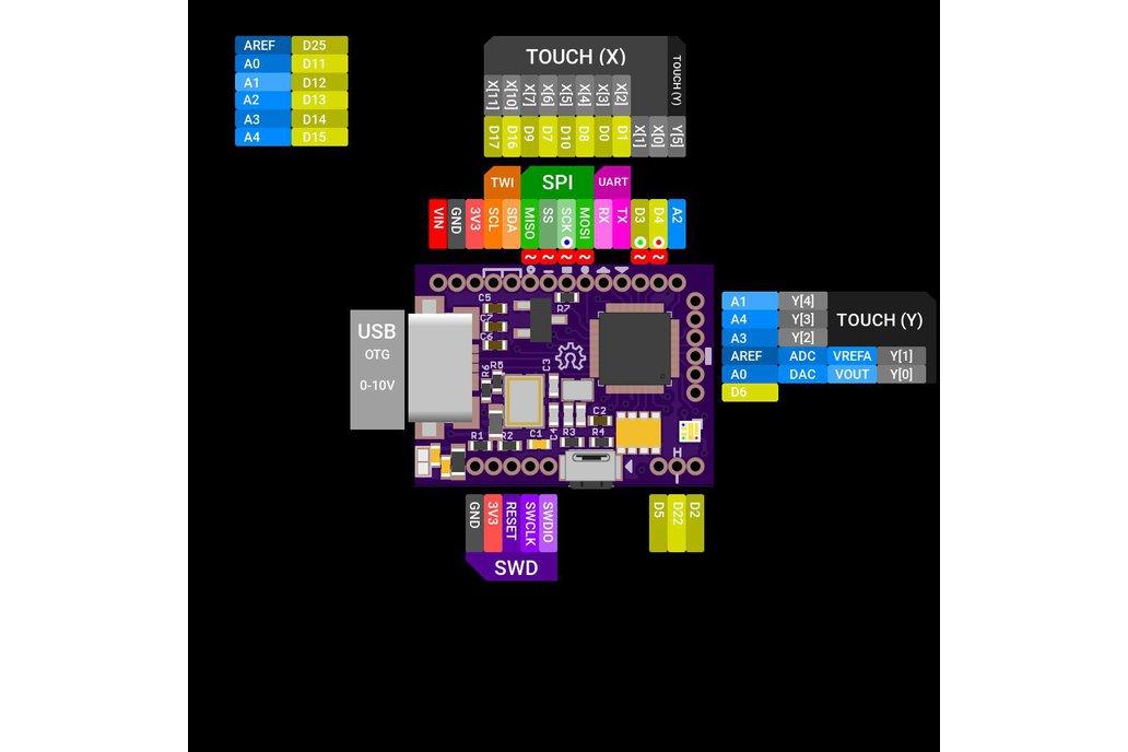 FemtoUSB (Atmel ARM Cortex M0+) 3