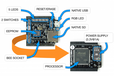 2020-05-02T08:33:16.561Z-Processor_1.png