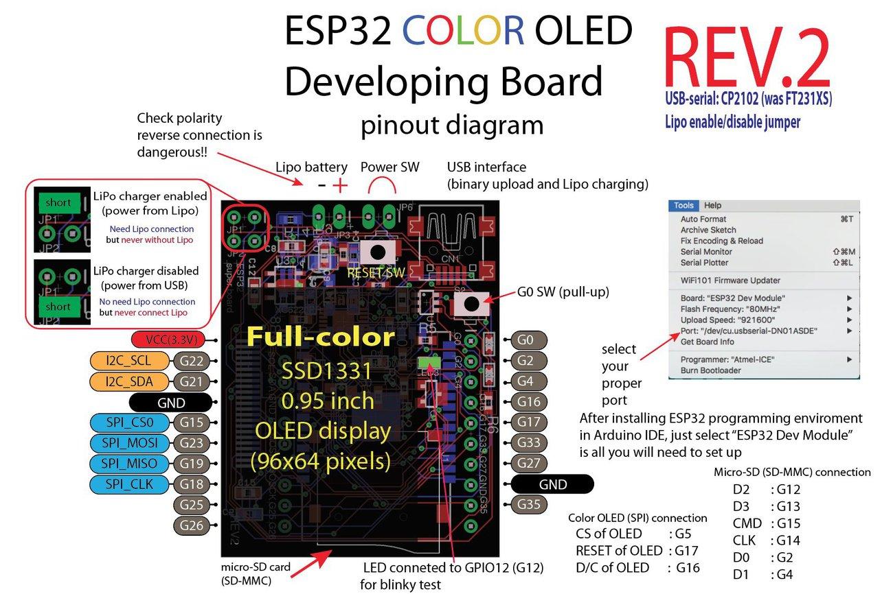 ESP32 dev board /w Full Color OLED REV.3