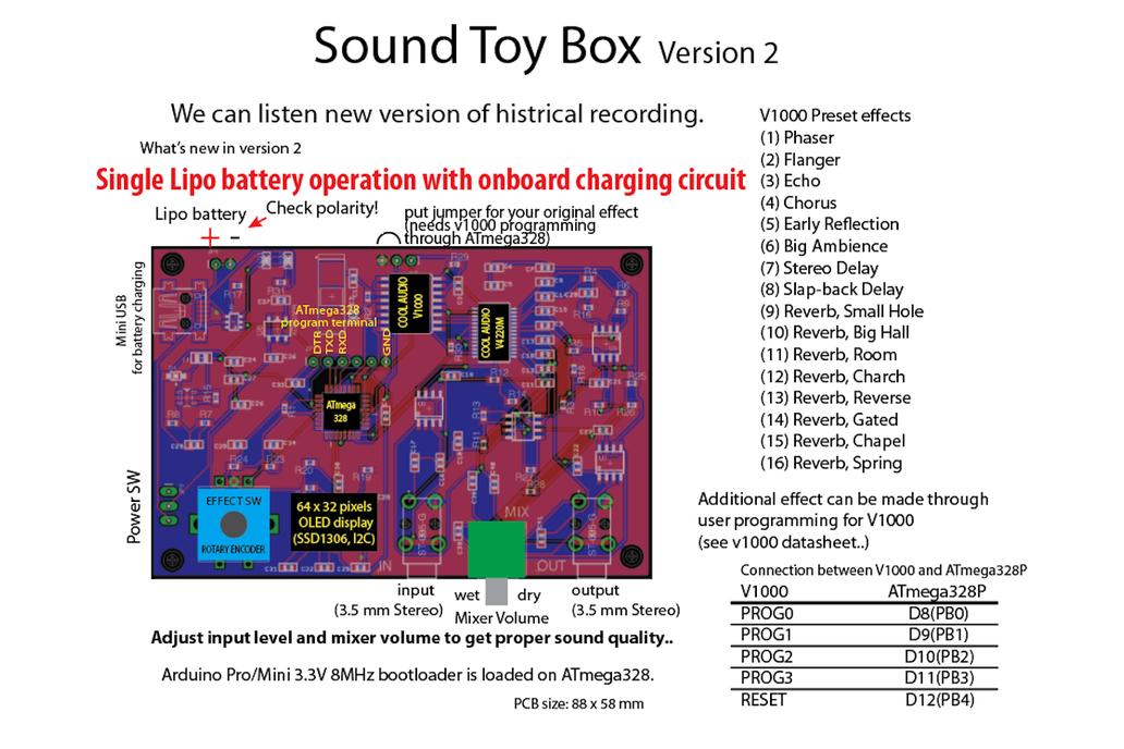Sound Toy Box version 2 2