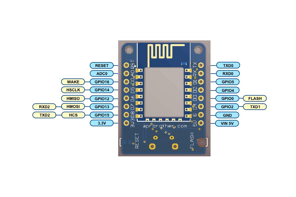 ESPea Mini ESP8266 Dev Kit 6