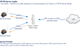 2018-08-09T03:52:14.149Z-LG02 TCP_IP Server Mode.png