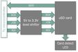 2015-12-07T15:41:49.184Z-Diagramas MicroSD en.png