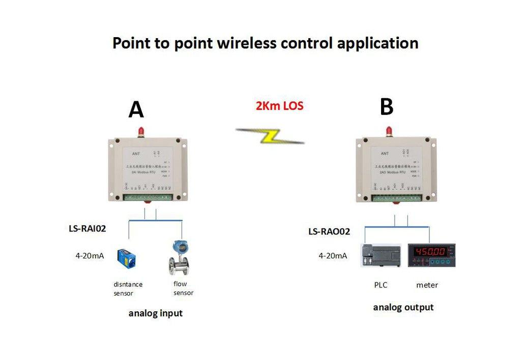 Wireless analog I/O 0-5V or 4-20mA signal collect 1