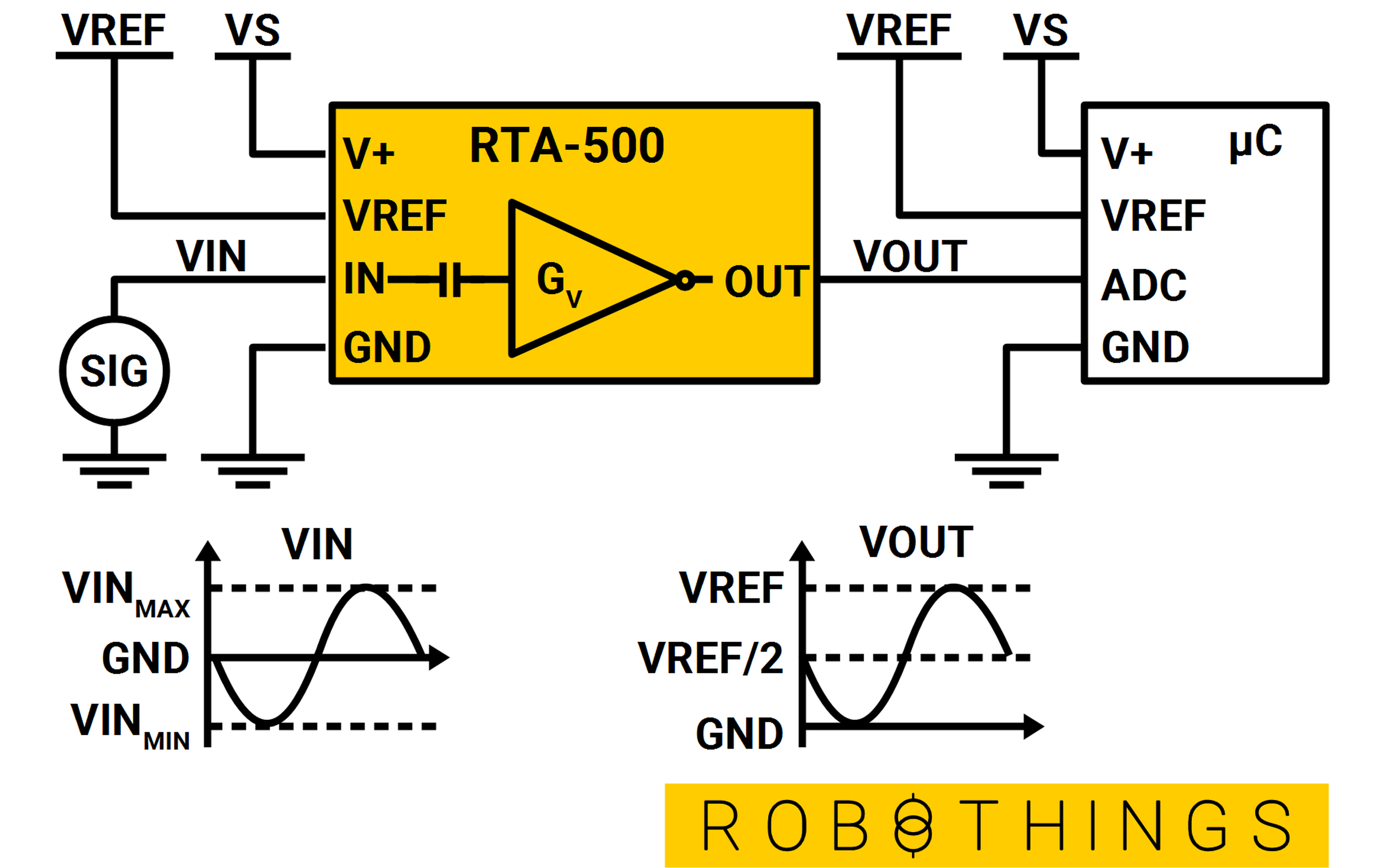 Ac Coupled Single Supply Adjustable Gain Preamp From Robothings Coupling A Noninverting Amplifier 6