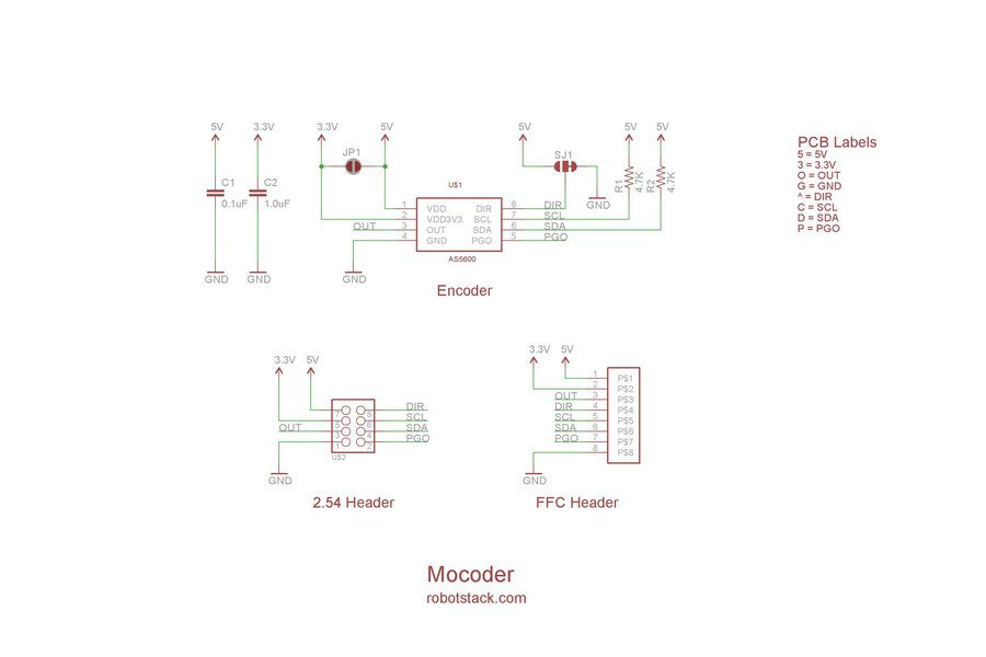 Mocoder, Magnetic Encoder (Breakout Board only)