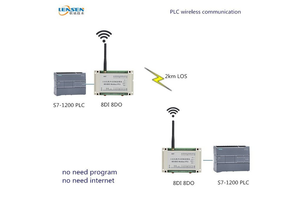 remote I/O module 8DI 8DO wireless ON-OFF control 1