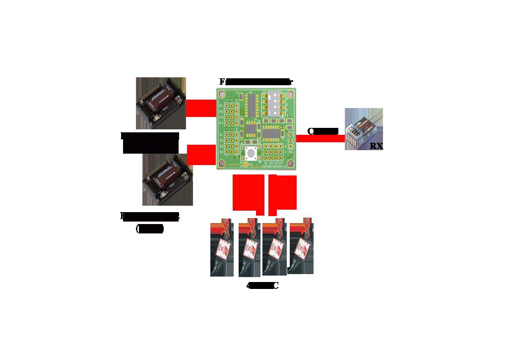 Fail-safe Switcher V2.2 6