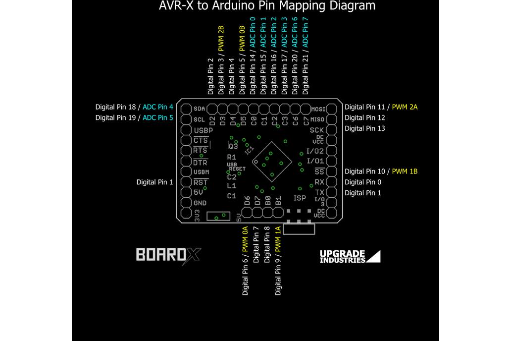 BoardX Motherboard + AVR-X (ATMega328P + Arduino) 5